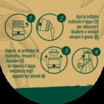 Dante non Filtrato - Etichetta